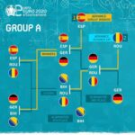 Swipe  to see how they reached the  quarter-finals! Which team has most impr...